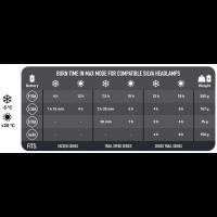 Silva Battery Pack 3,3Ah Li-Ion Hard