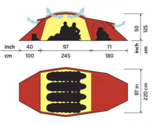 Hilleberg Saitaris rødt