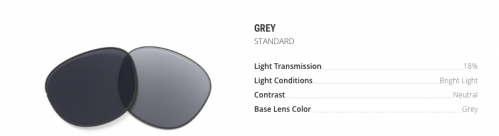 Oakley Latch Grey, Matte Black