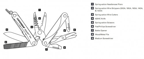 Leatherman Squirt ES4 Sort