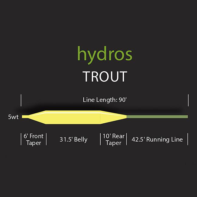 Orvis Hydros WF Float Trout - Fluesnøre