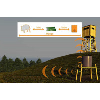 Caliber Hunting Caliberhunting Hunting Alarm 2 Sensorer