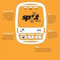 Spot Gen3 Orange